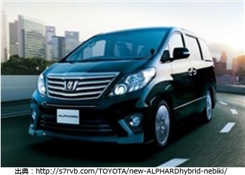 アルファード ハイブリッドの新車購入と値引き状況