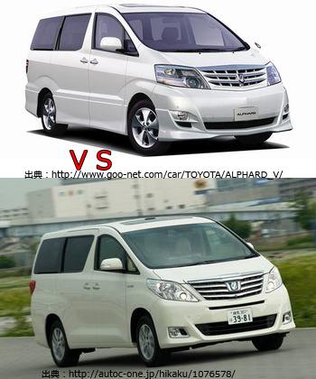 アルファードのハイブリッド車とガソリン車の比較