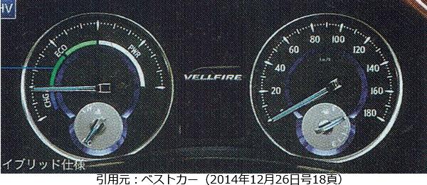 アルファード-ベストカー-メーター