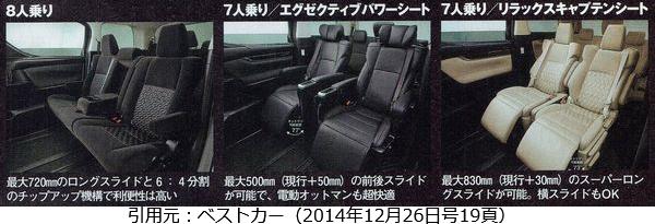 新型アルファード-ベストカー-シート