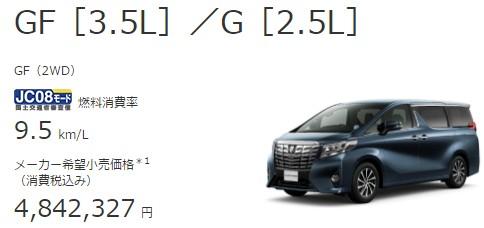 GF(2WD)