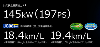 newalphard-hybrid-kuchikomi-03